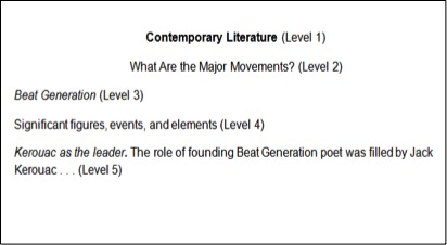 How to parenthethetically write titles in essay